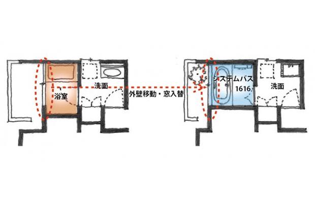 プラン概略図:「外壁を移動させて浴室内を広々と。快適性・経済性も大幅アップ」