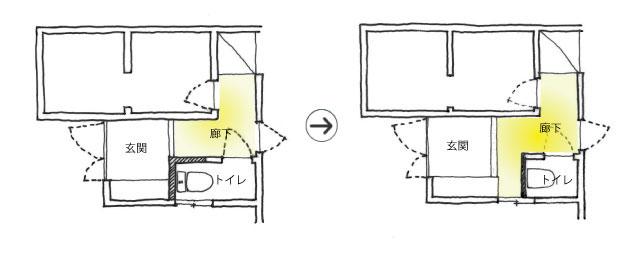 PLAN:玄関ホールを生み出すためのトイレリフォーム。窓の位置を変えずに収める工法を提案。