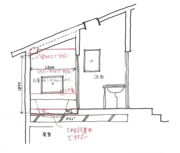検討図面:中二階にある浴室の下には地下の部屋があり、スラブまでは懐がなく、戸建て用の浴室は入りませんでした。サイズも1坪サイズが入らないので、タカラのぴったりサイズで対応。
